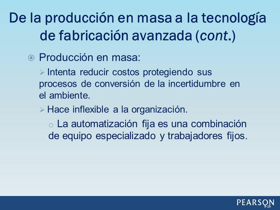 De la producción en masa a la tecnología de fabricación avanzada (cont