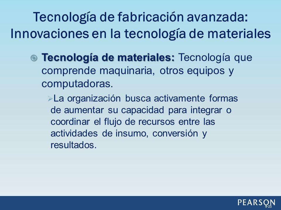 Tecnología de fabricación avanzada: Innovaciones en la tecnología de materiales