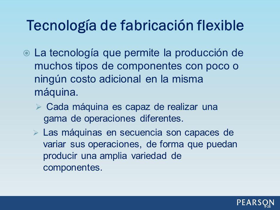 Tecnología de fabricación flexible
