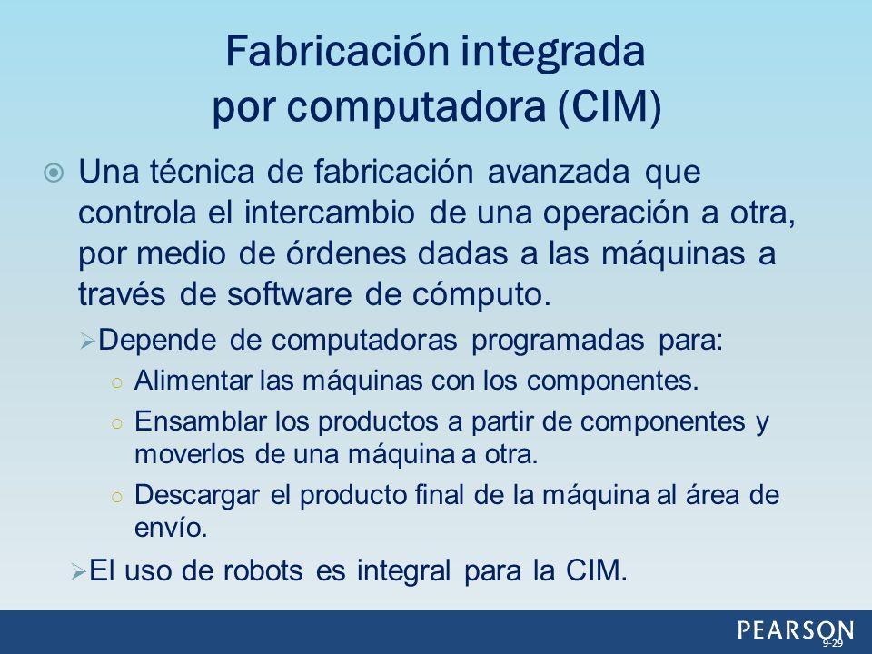 Fabricación integrada por computadora (CIM)