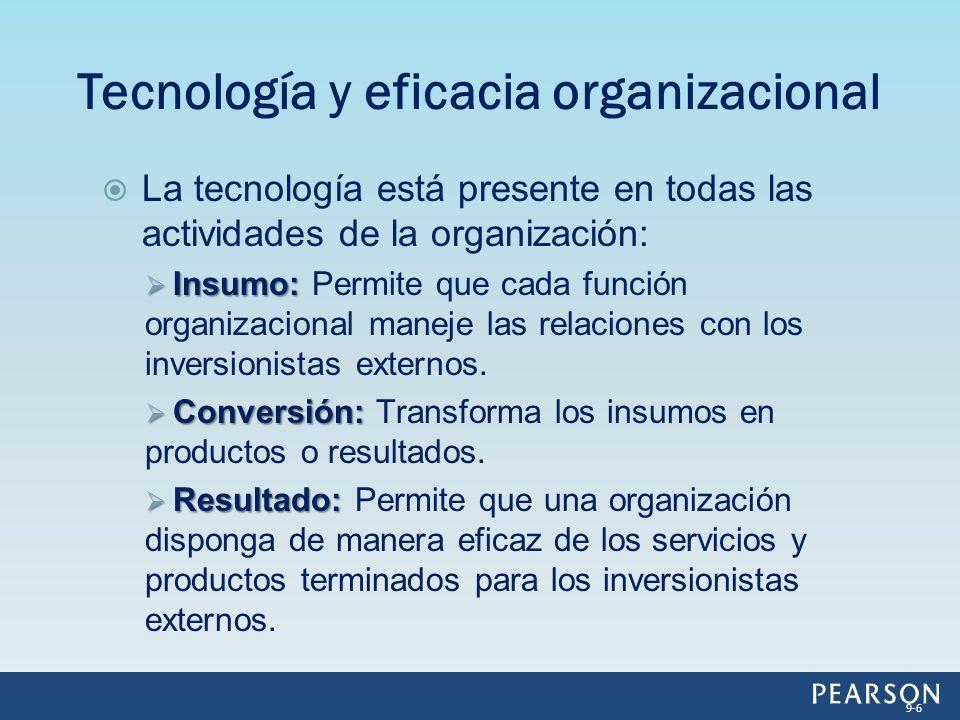 Tecnología y eficacia organizacional