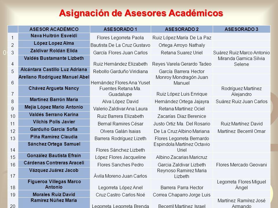 Asignación de Asesores Académicos