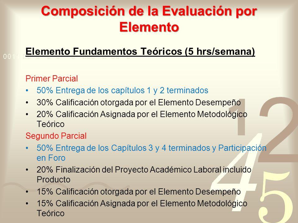Composición de la Evaluación por Elemento