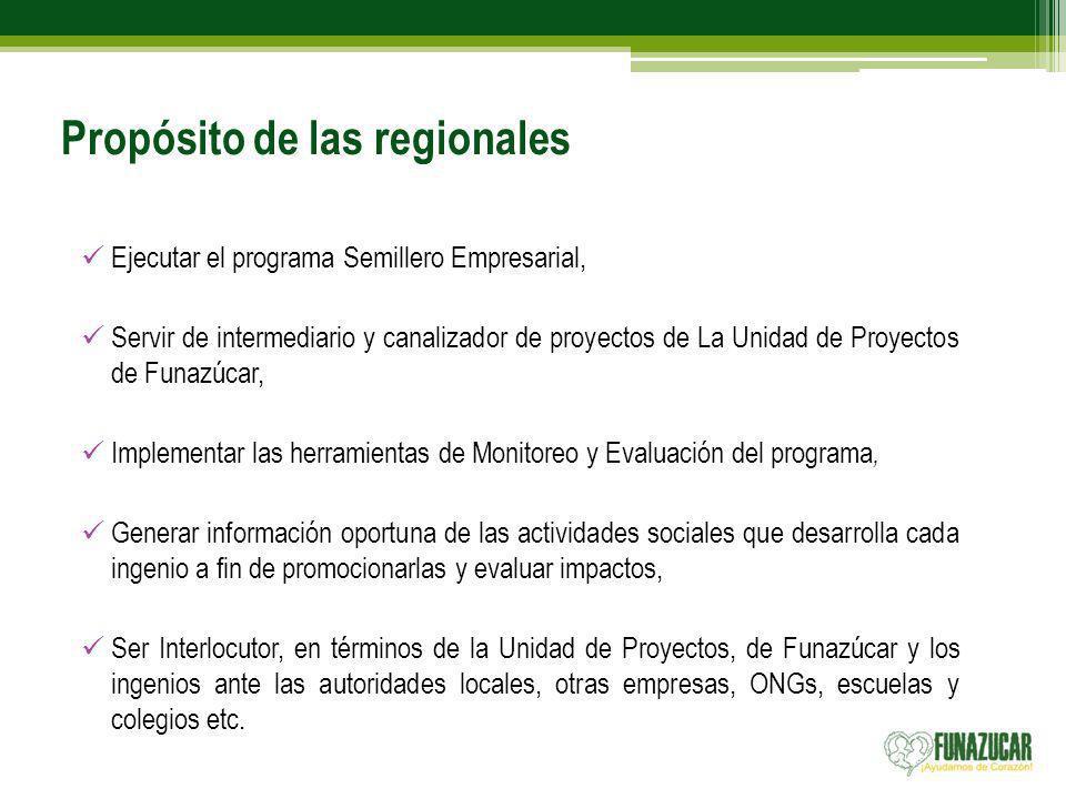 Propósito de las regionales