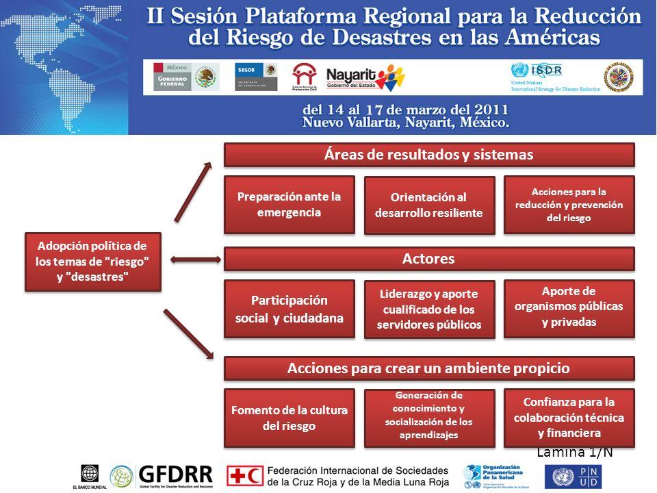 Áreas de resultados y sistemas