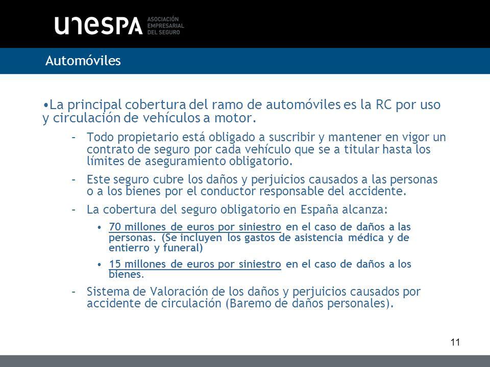 Automóviles La principal cobertura del ramo de automóviles es la RC por uso y circulación de vehículos a motor.