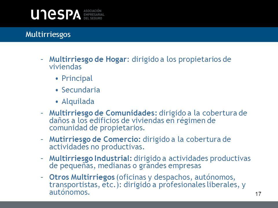 Multirriesgos Multirriesgo de Hogar: dirigido a los propietarios de viviendas. Principal. Secundaria.