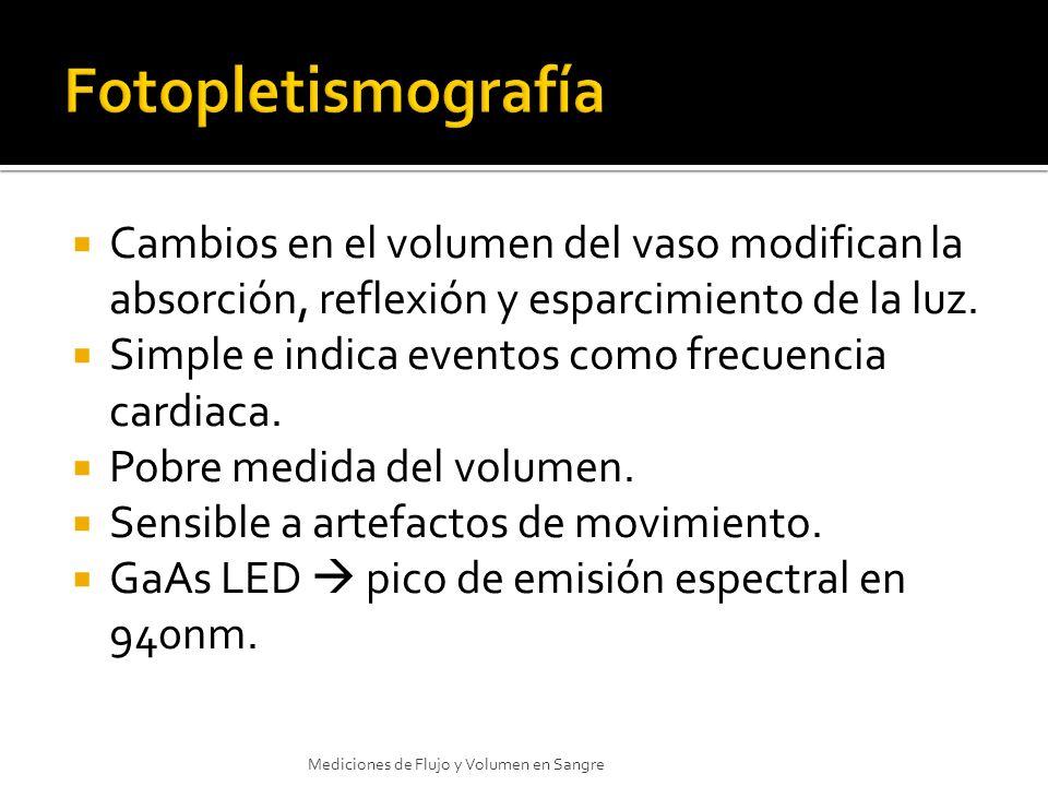 Fotopletismografía Cambios en el volumen del vaso modifican la absorción, reflexión y esparcimiento de la luz.
