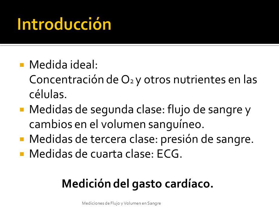 Introducción Medida ideal: