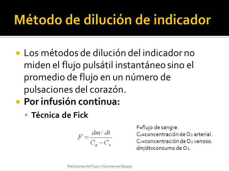 Método de dilución de indicador