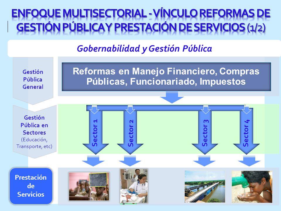 ENFOQUE MULTISECTORIAL - VÍNCULO REFORMAS DE GESTIÓN PÚBLICA Y PRESTACIÓN DE SERVICIOS (1/2)
