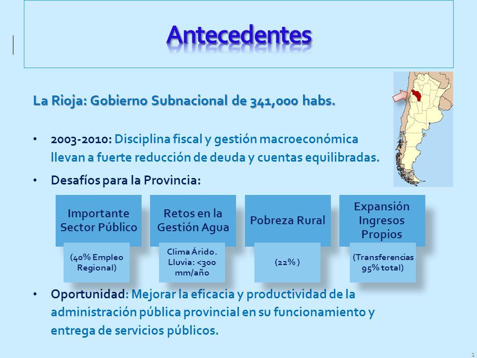 Antecedentes La Rioja: Gobierno Subnacional de 341,000 habs.
