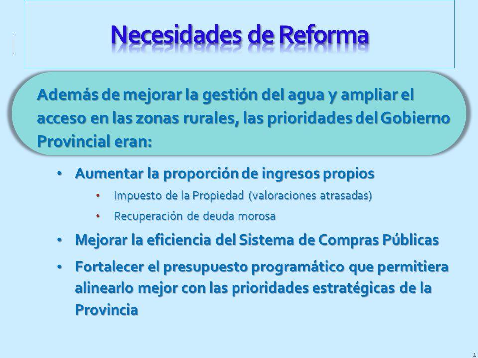 Necesidades de Reforma