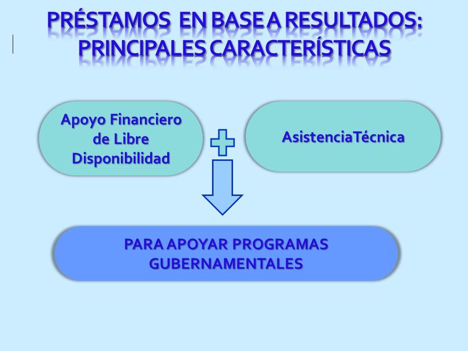 PRÉSTAMOS EN BASE A RESULTADOS: PRINCIPALES CARACTERÍSTICAS