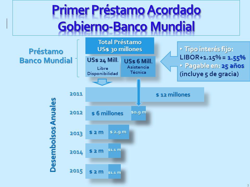 Primer Préstamo Acordado Gobierno-Banco Mundial