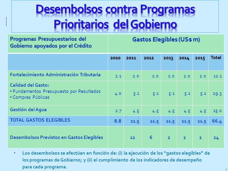 Desembolsos contra Programas Prioritarios del Gobierno