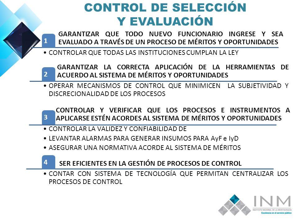 CONTROL DE SELECCIÓN Y EVALUACIÓN