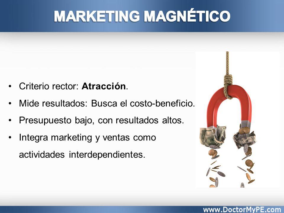 MARKETING MAGNÉTICO Criterio rector: Atracción.