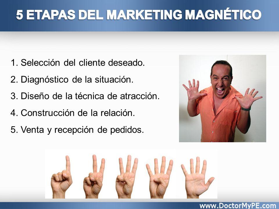 5 ETAPAS DEL MARKETING MAGNÉTICO