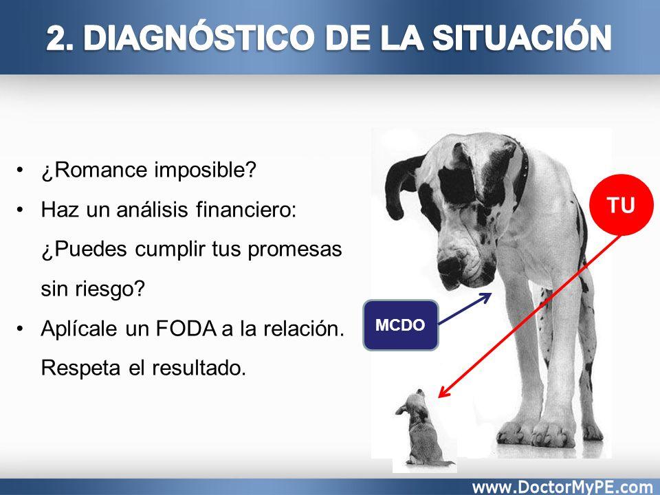 2. DIAGNÓSTICO DE LA SITUACIÓN