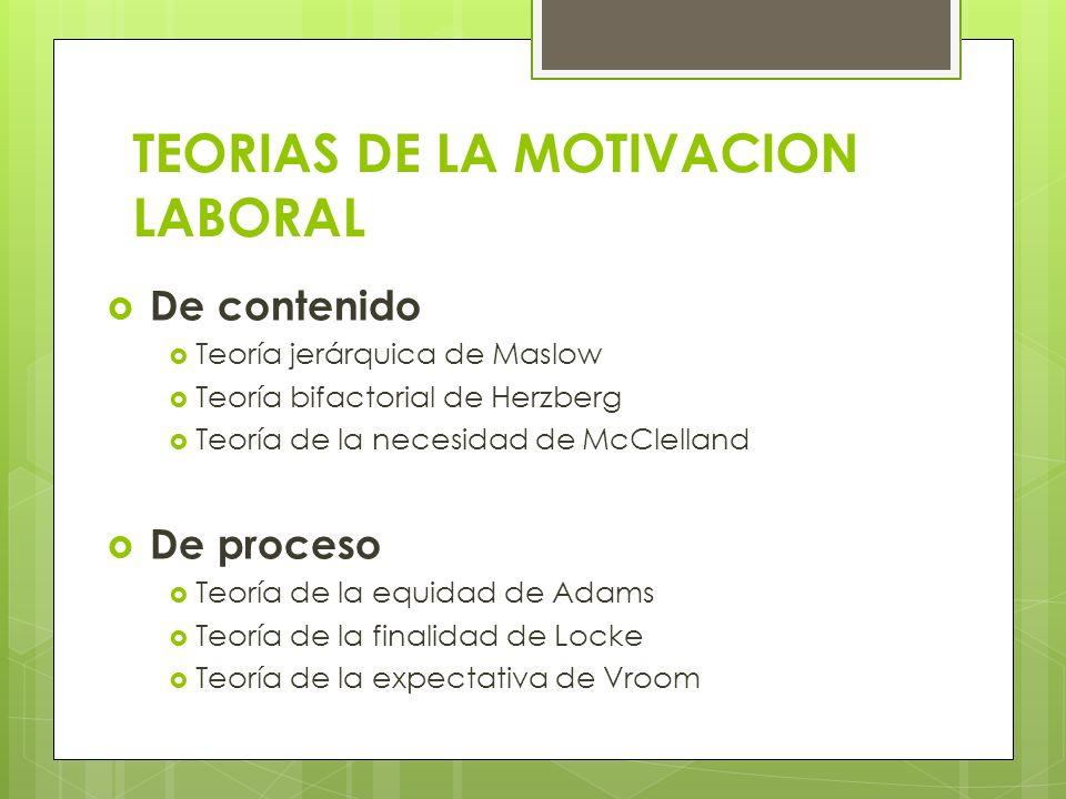 TEORIAS DE LA MOTIVACION LABORAL