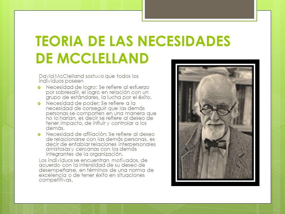 TEORIA DE LAS NECESIDADES DE MCCLELLAND