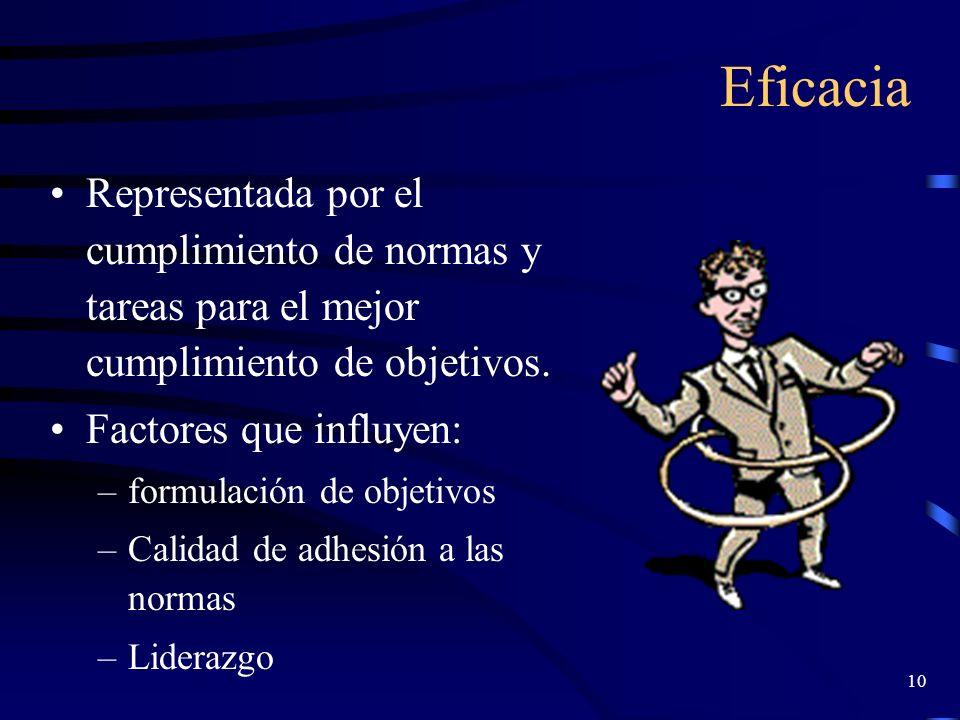 Eficacia Representada por el cumplimiento de normas y tareas para el mejor cumplimiento de objetivos.