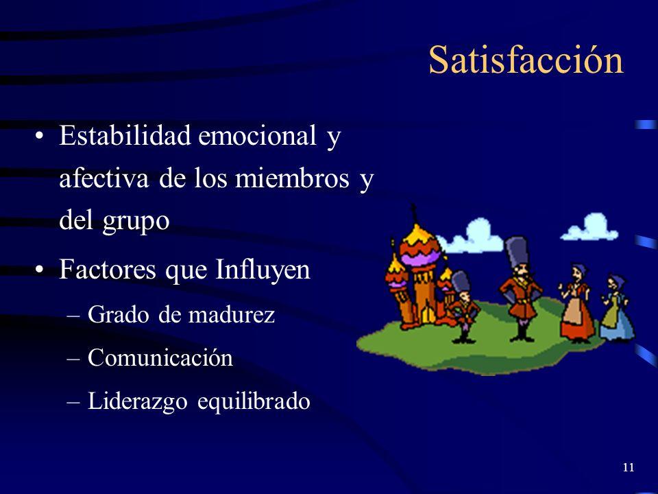 Satisfacción Estabilidad emocional y afectiva de los miembros y del grupo. Factores que Influyen. Grado de madurez.