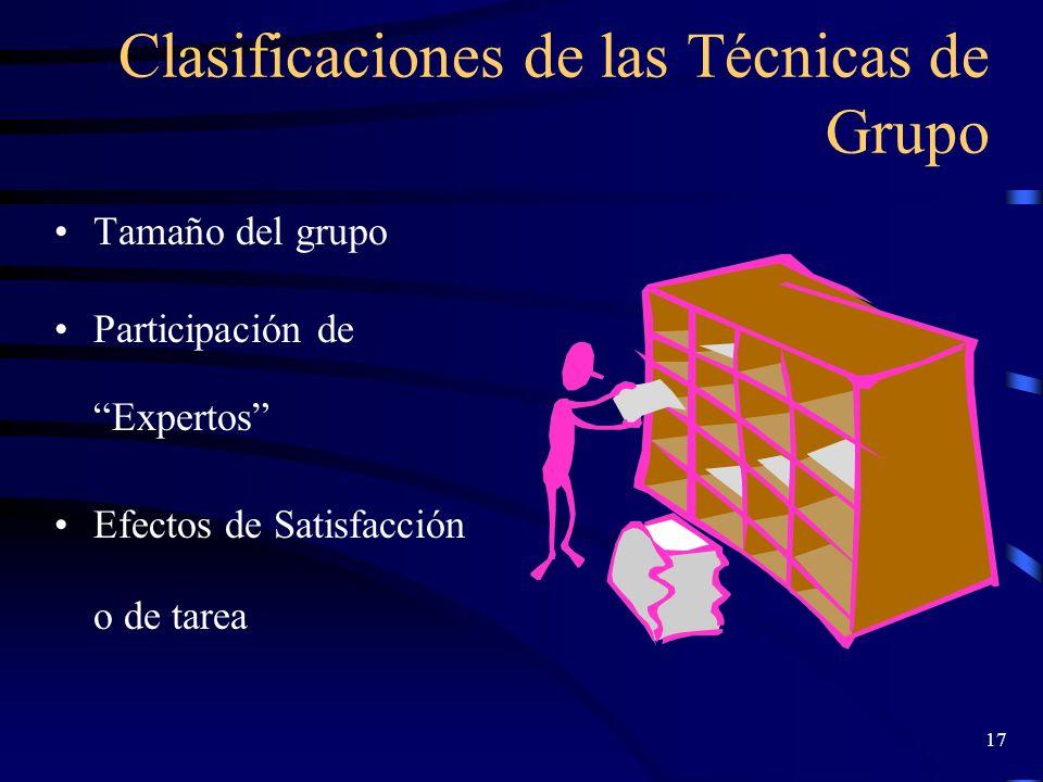 Clasificaciones de las Técnicas de Grupo