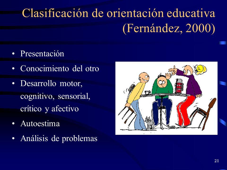 Clasificación de orientación educativa (Fernández, 2000)