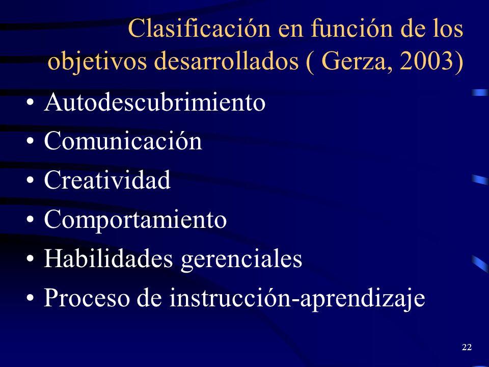 Clasificación en función de los objetivos desarrollados ( Gerza, 2003)