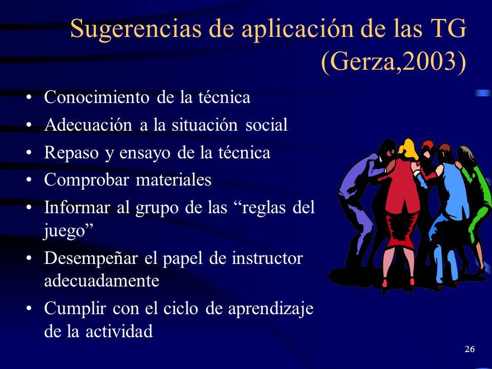 Sugerencias de aplicación de las TG (Gerza,2003)