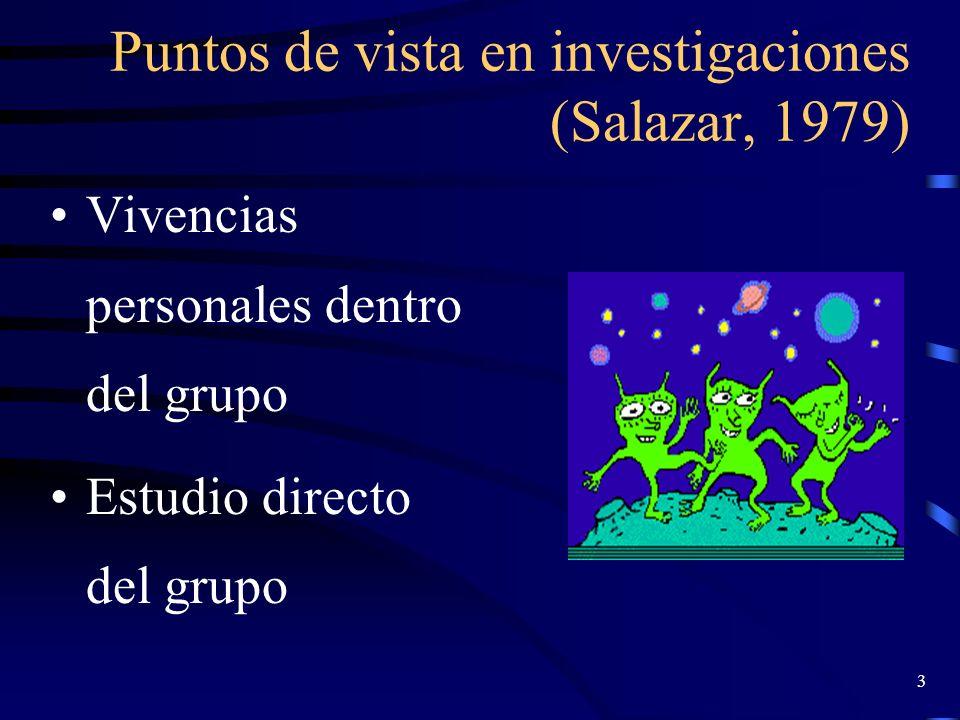 Puntos de vista en investigaciones (Salazar, 1979)