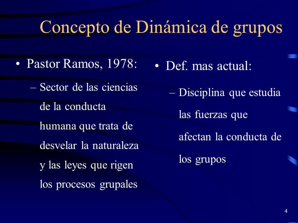 Concepto de Dinámica de grupos