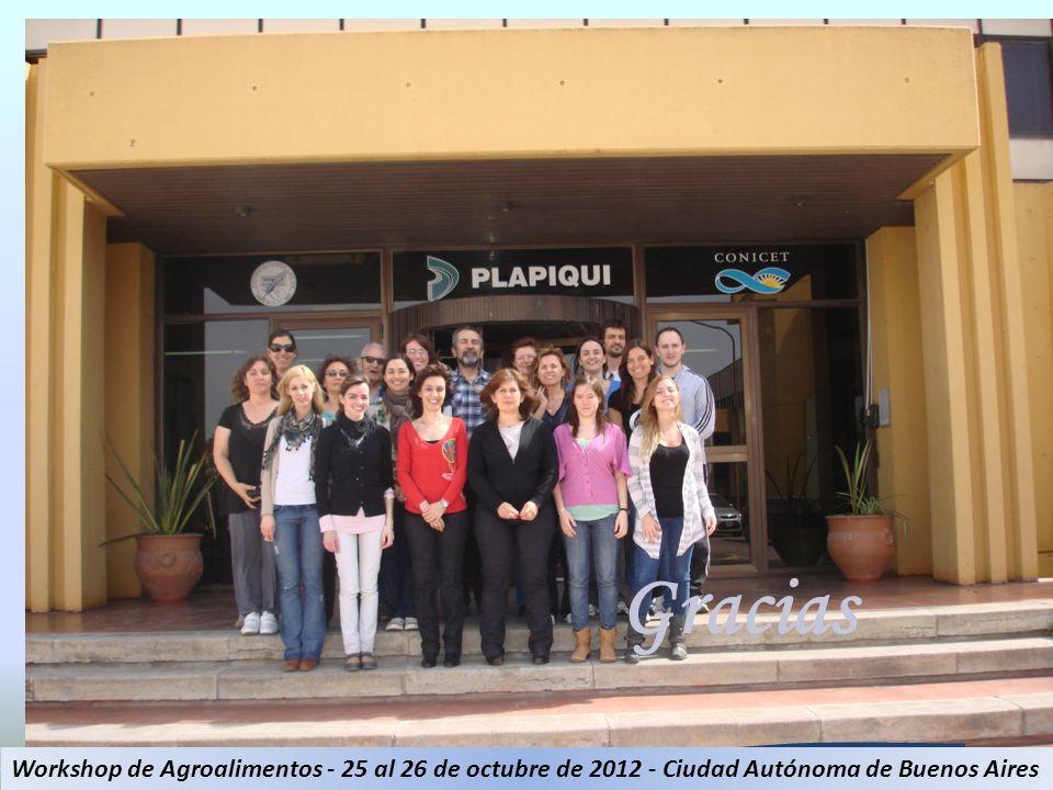 Gracias Workshop de Agroalimentos - 25 al 26 de octubre de 2012 - Ciudad Autónoma de Buenos Aires
