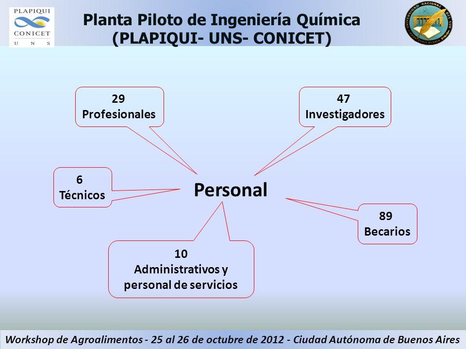 Planta Piloto de Ingeniería Química (PLAPIQUI- UNS- CONICET)