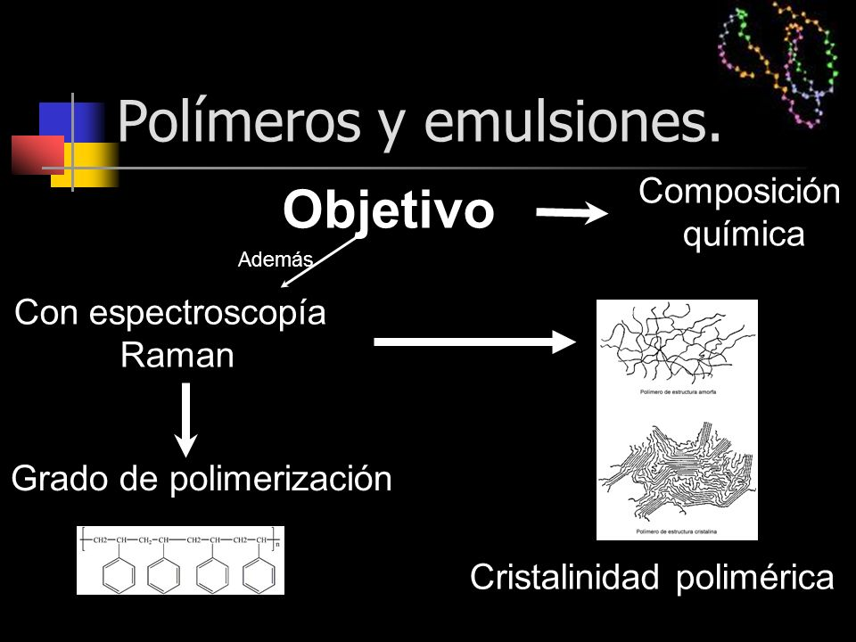 Polímeros y emulsiones.