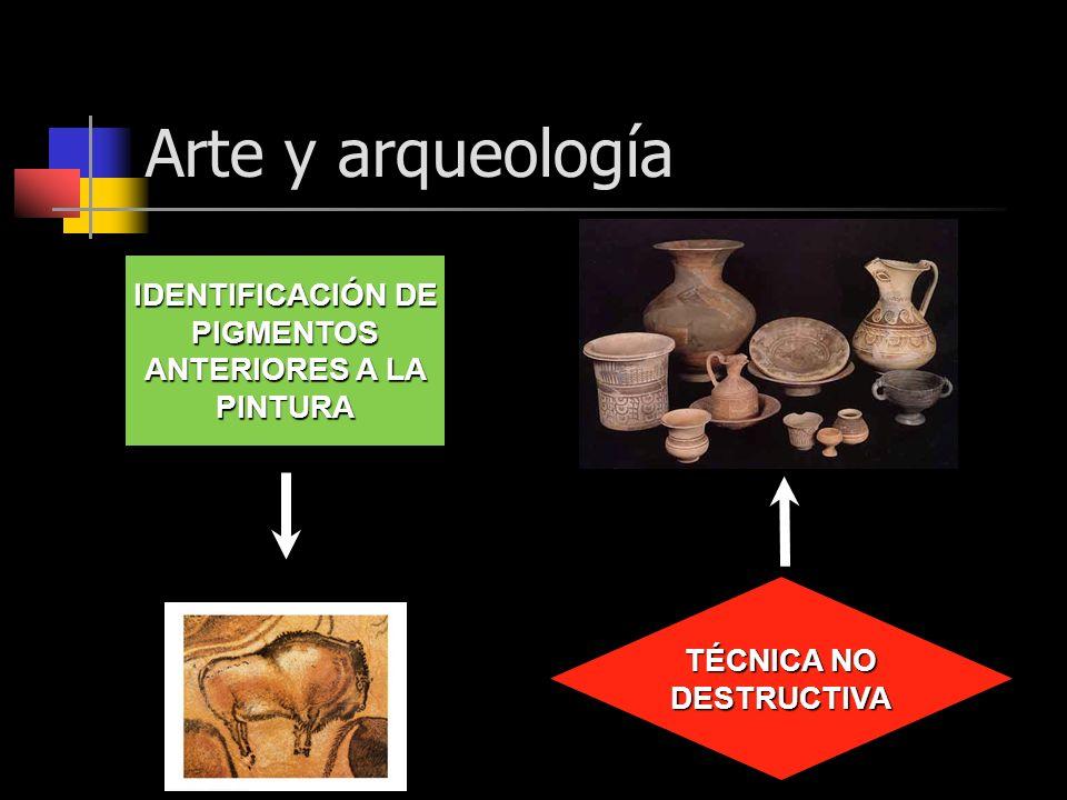 Arte y arqueología IDENTIFICACIÓN DE PIGMENTOS ANTERIORES A LA PINTURA