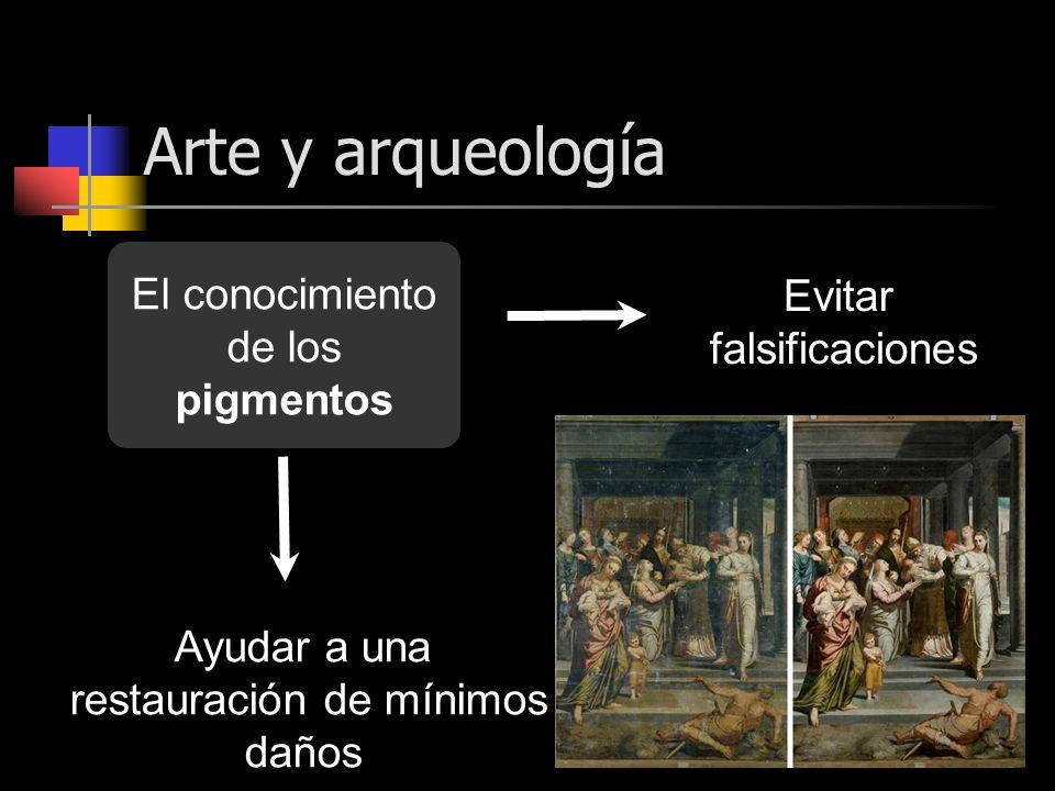 Arte y arqueología El conocimiento de los pigmentos Evitar