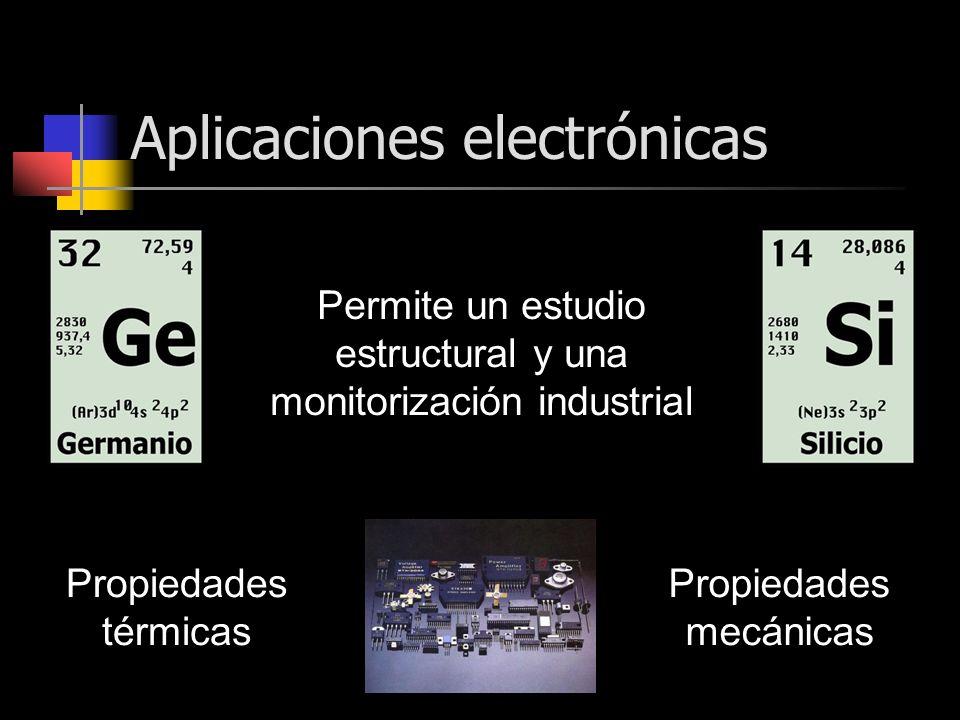 Aplicaciones electrónicas