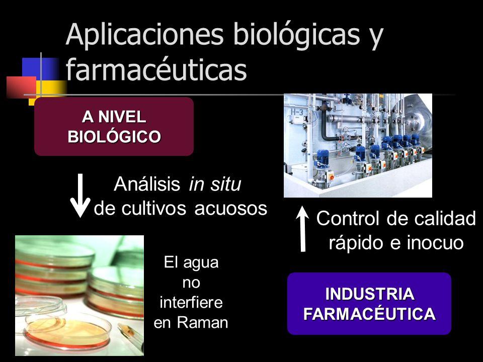 Aplicaciones biológicas y farmacéuticas