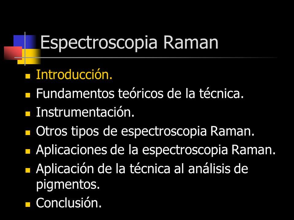Espectroscopia Raman Introducción. Fundamentos teóricos de la técnica.