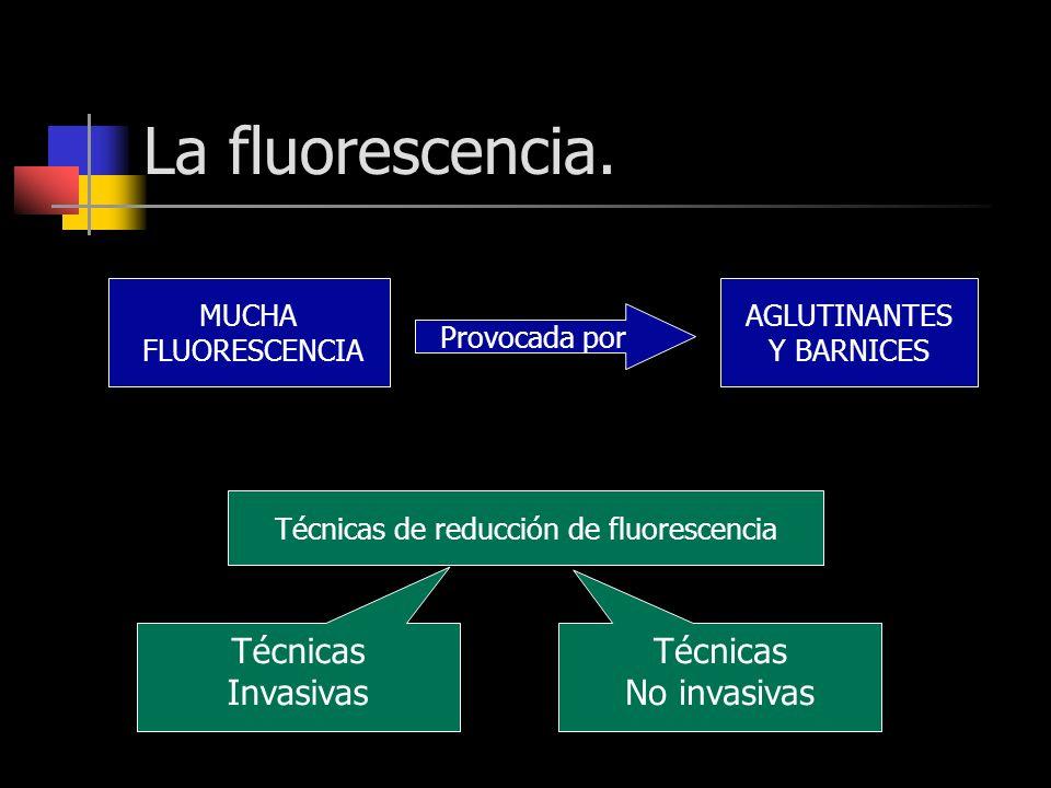 Técnicas de reducción de fluorescencia