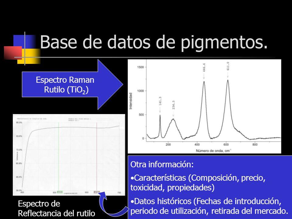 Base de datos de pigmentos.