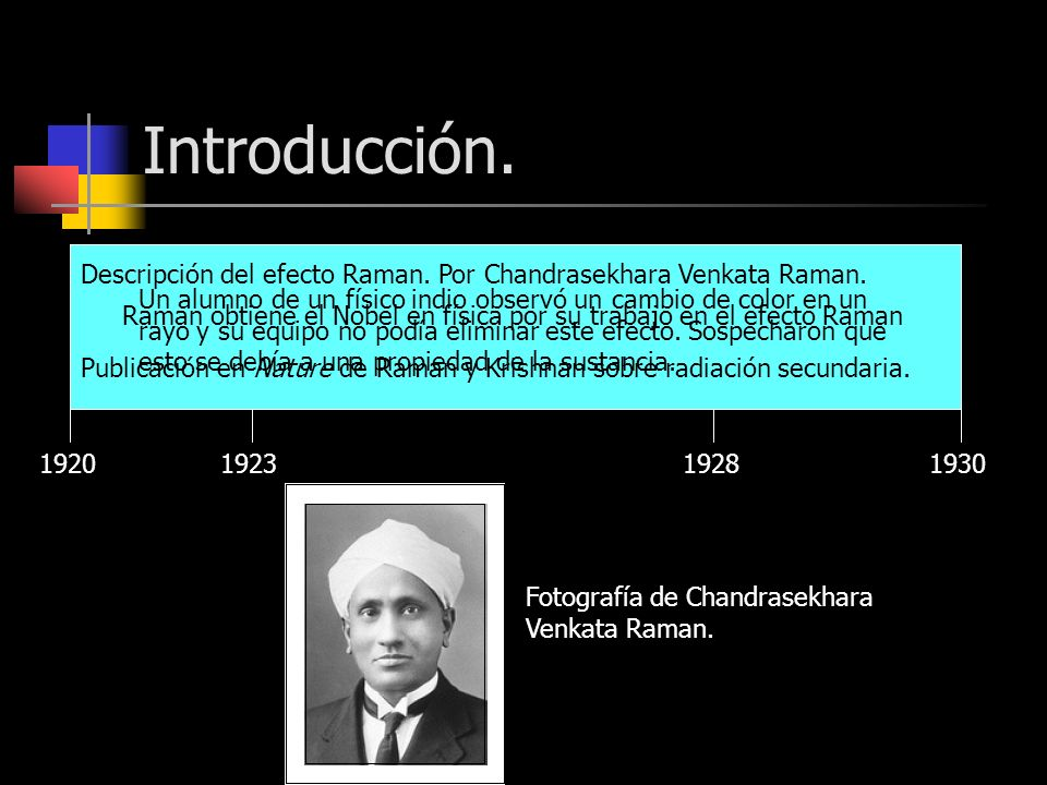 Introducción. Descripción del efecto Raman. Por Chandrasekhara Venkata Raman. Publicación en Nature de Raman y Krishnan sobre radiación secundaria.