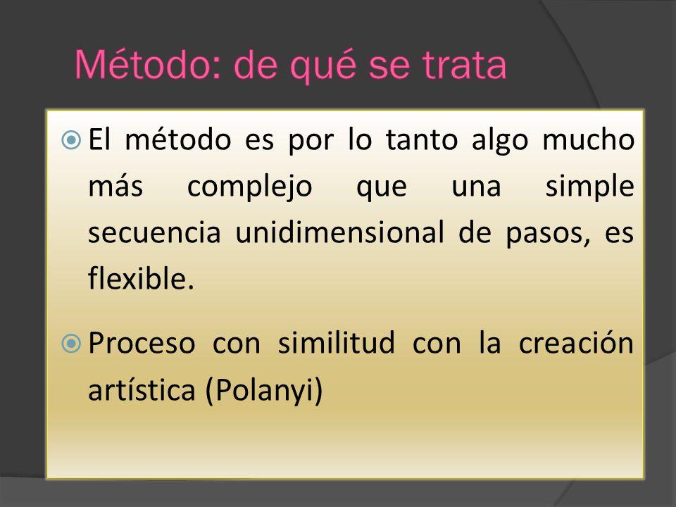 Método: de qué se trata El método es por lo tanto algo mucho más complejo que una simple secuencia unidimensional de pasos, es flexible.