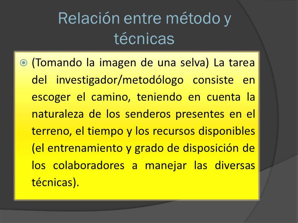 Relación entre método y técnicas