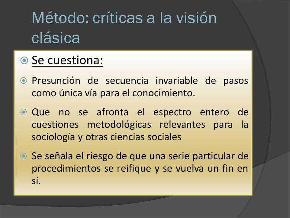 Método: críticas a la visión clásica