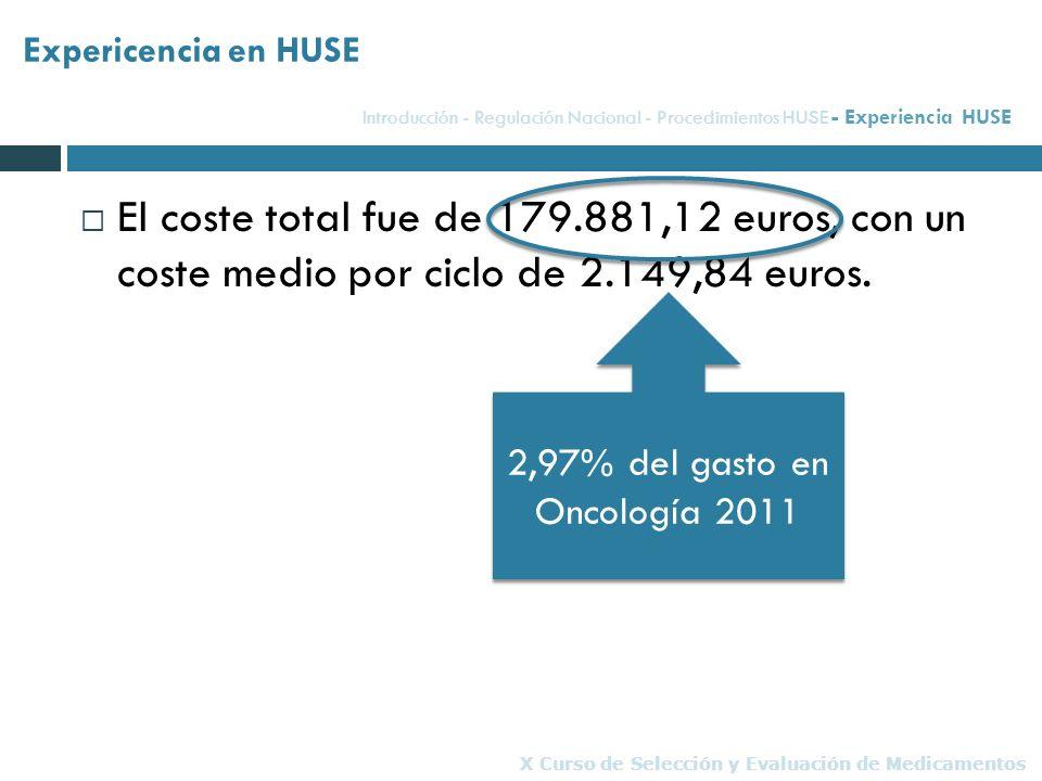 2,97% del gasto en Oncología 2011