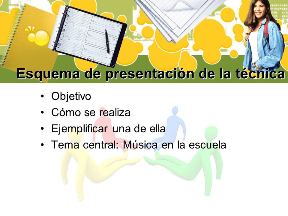 Esquema de presentación de la técnica